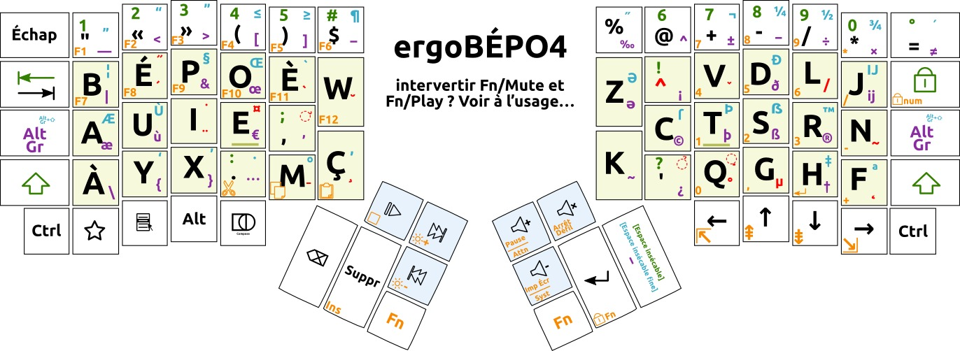 ergodox_bépo
